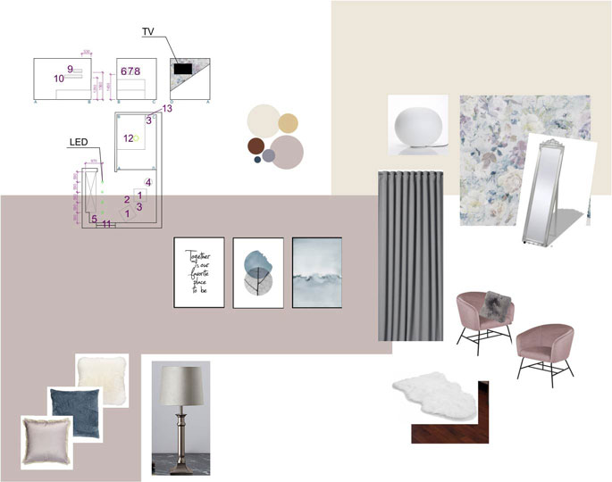 Mood board Home and style bedroom inspioration pink designers guild wallpaper Interiorarkitekt Jolanta Ratkeiciene Stavanger Norway